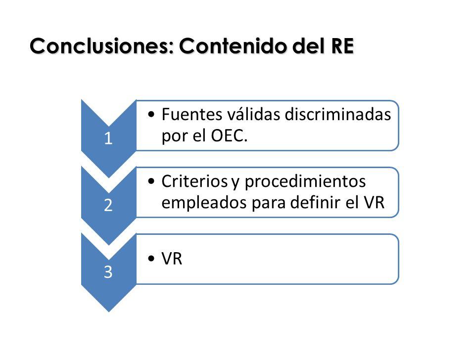 Conclusiones: Contenido del RE