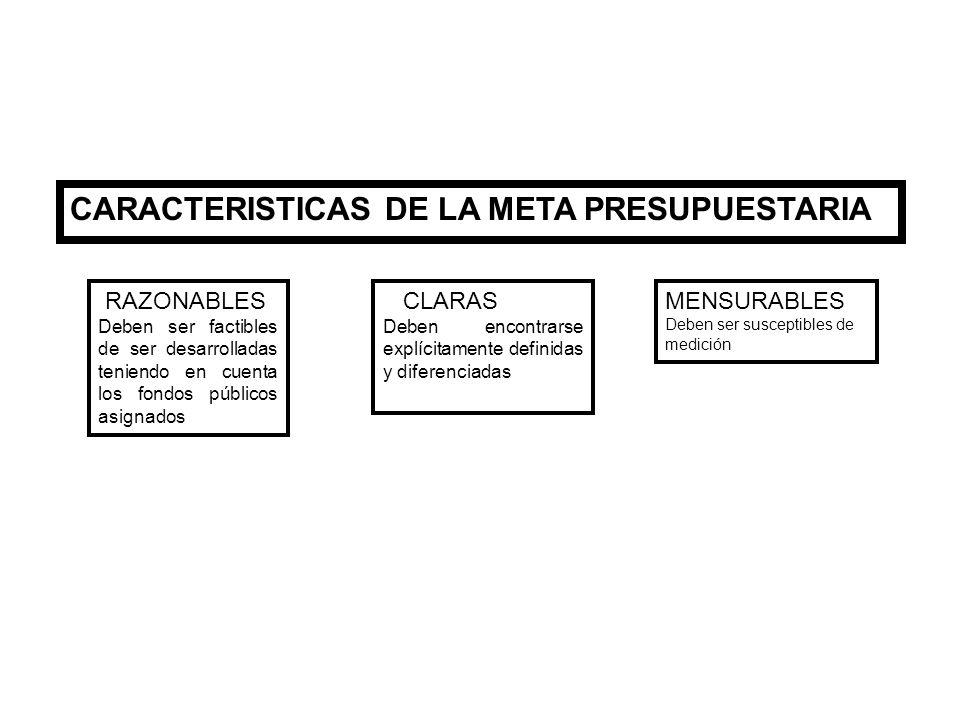 CARACTERISTICAS DE LA META PRESUPUESTARIA