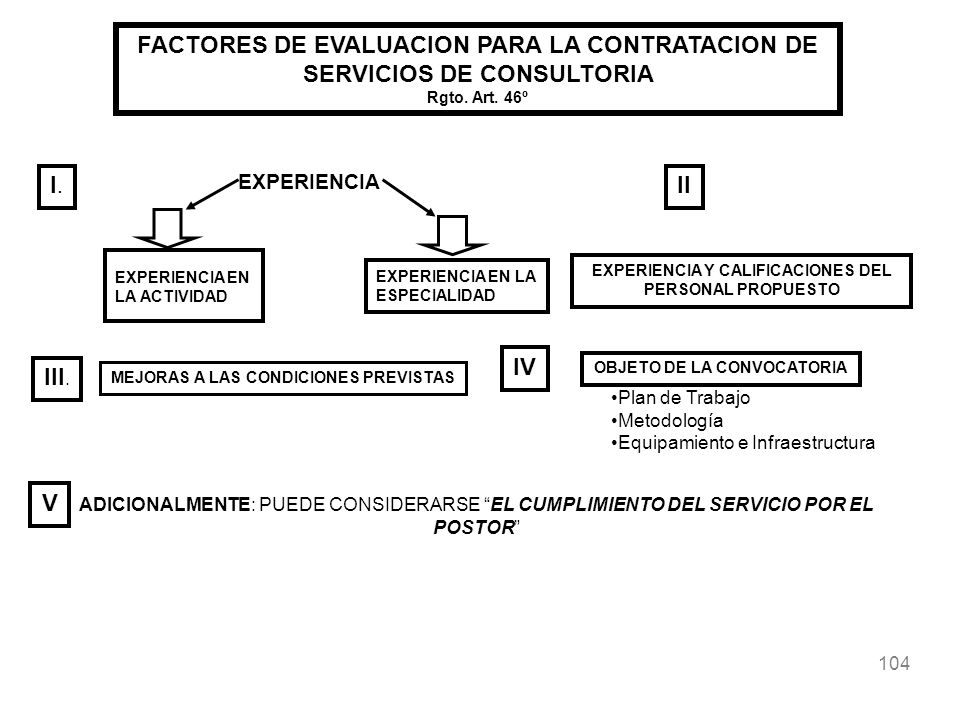 FACTORES DE EVALUACION PARA LA CONTRATACION DE SERVICIOS DE CONSULTORIA