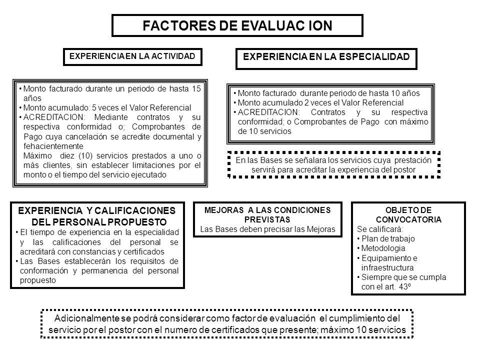 FACTORES DE EVALUAC ION