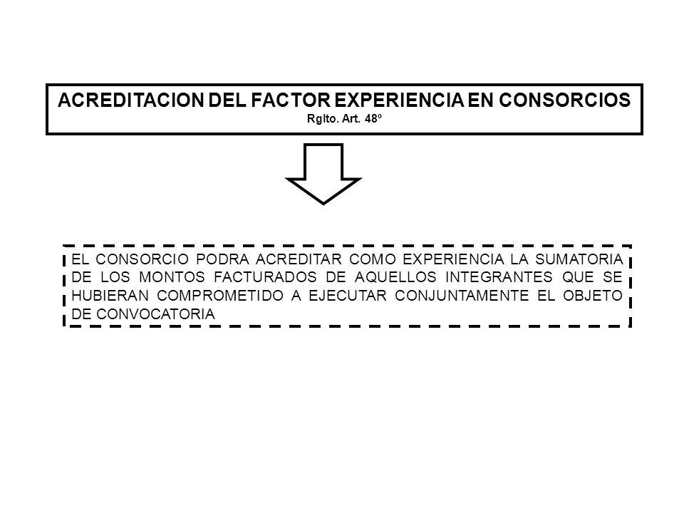 ACREDITACION DEL FACTOR EXPERIENCIA EN CONSORCIOS