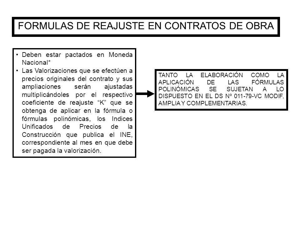 FORMULAS DE REAJUSTE EN CONTRATOS DE OBRA