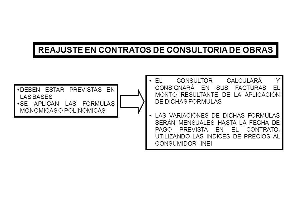REAJUSTE EN CONTRATOS DE CONSULTORIA DE OBRAS
