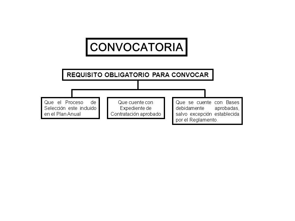 REQUISITO OBLIGATORIO PARA CONVOCAR