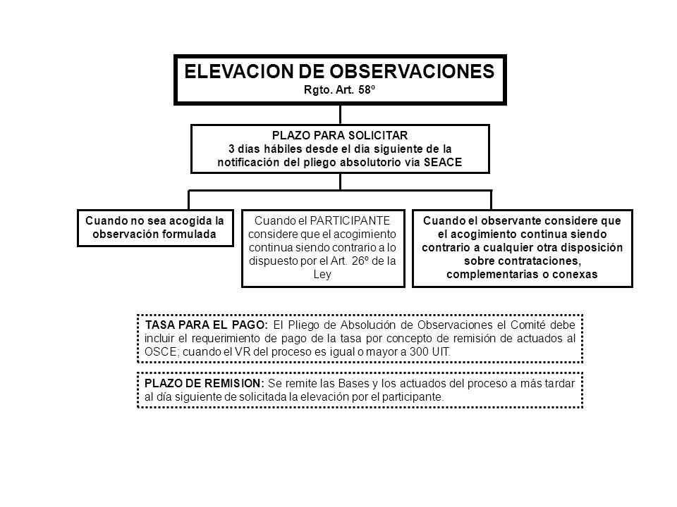 ELEVACION DE OBSERVACIONES
