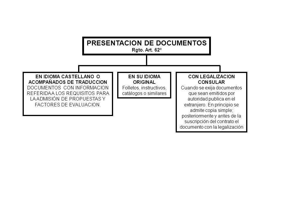 PRESENTACION DE DOCUMENTOS