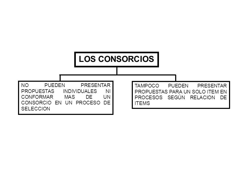 LOS CONSORCIOS NO PUEDEN PRESENTAR PROPUESTAS INDIVIDUALES NI CONFORMAR MAS DE UN CONSORCIO EN UN PROCESO DE SELECCION.