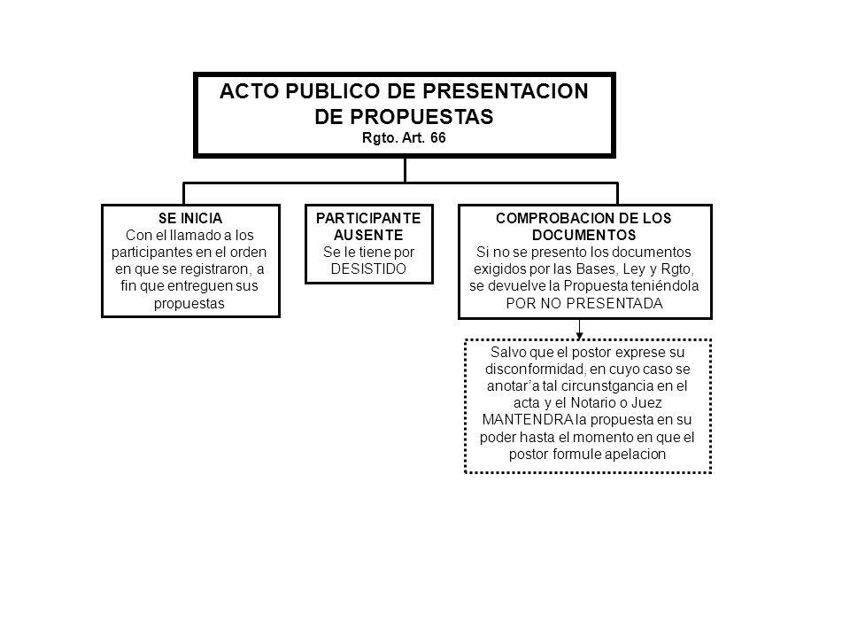 ACTO PUBLICO DE PRESENTACION DE PROPUESTAS