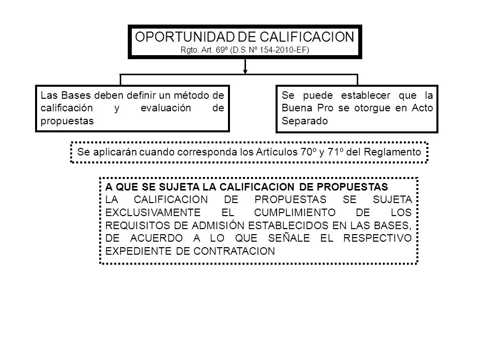 OPORTUNIDAD DE CALIFICACION