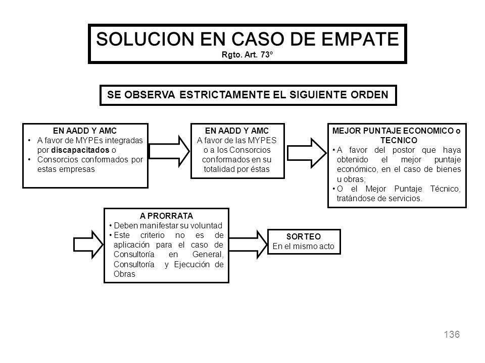 SOLUCION EN CASO DE EMPATE