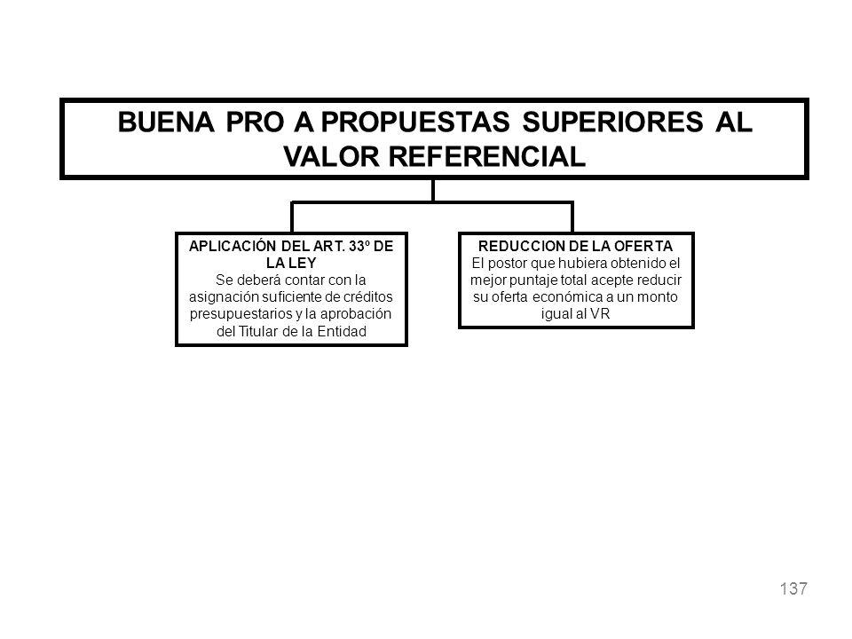 BUENA PRO A PROPUESTAS SUPERIORES AL VALOR REFERENCIAL