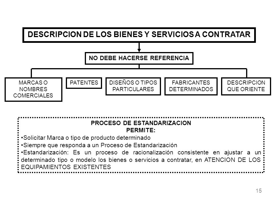 DESCRIPCION DE LOS BIENES Y SERVICIOS A CONTRATAR