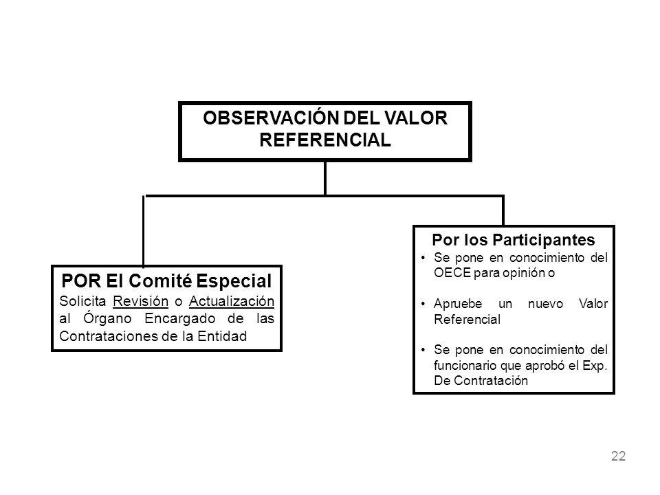 OBSERVACIÓN DEL VALOR REFERENCIAL