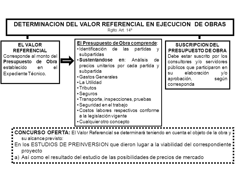 DETERMINACION DEL VALOR REFERENCIAL EN EJECUCION DE OBRAS