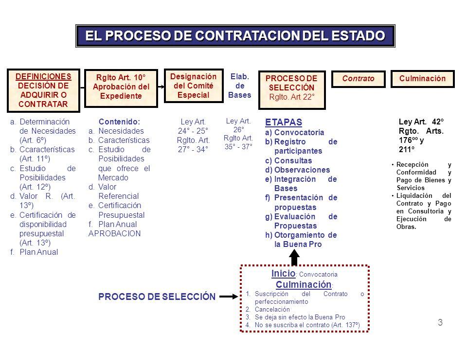 EL PROCESO DE CONTRATACION DEL ESTADO