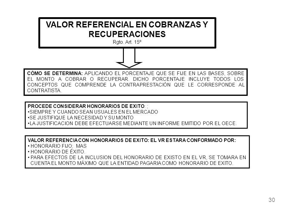 VALOR REFERENCIAL EN COBRANZAS Y RECUPERACIONES