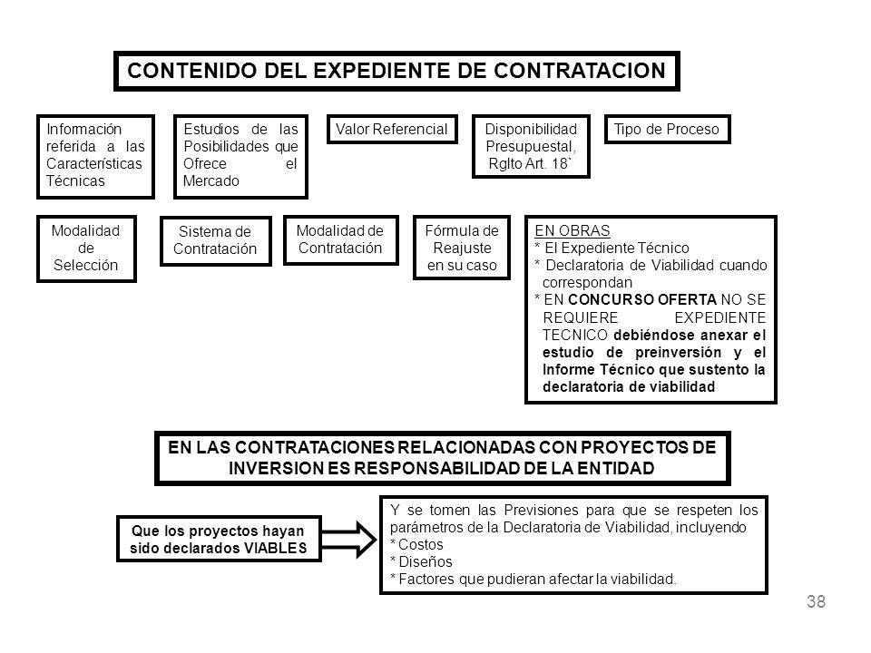 CONTENIDO DEL EXPEDIENTE DE CONTRATACION