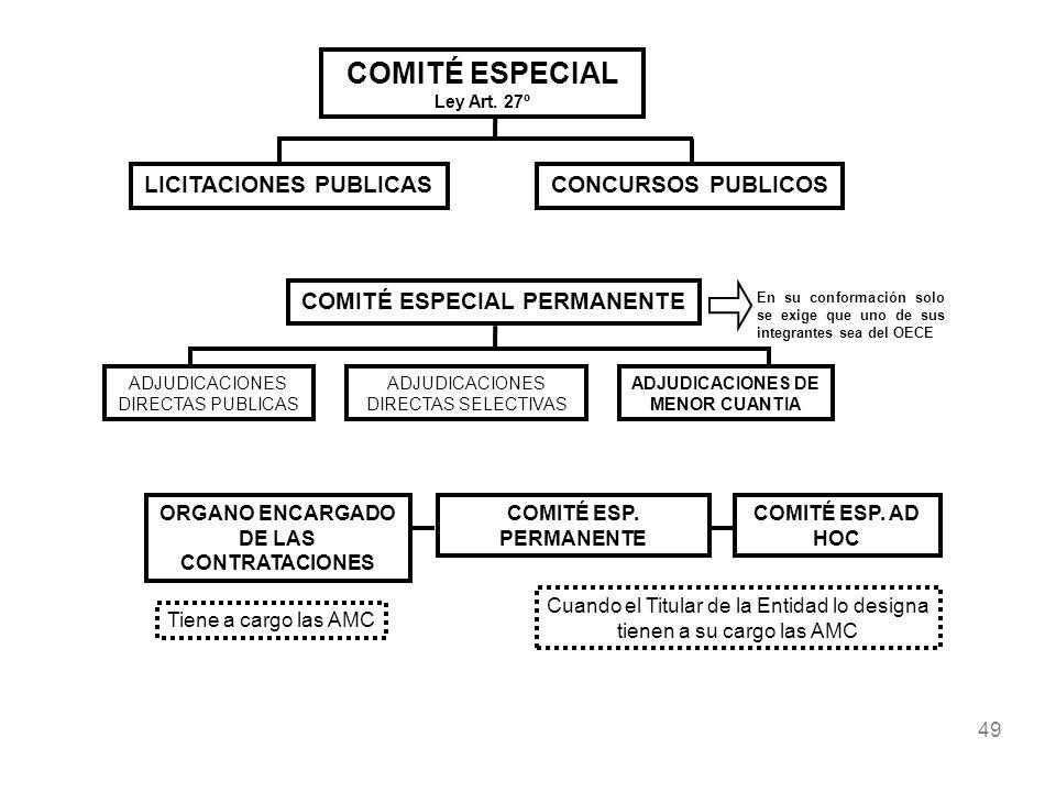COMITÉ ESPECIAL LICITACIONES PUBLICAS CONCURSOS PUBLICOS