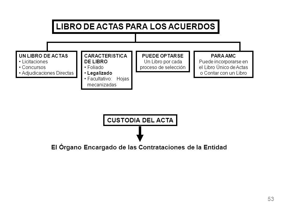 LIBRO DE ACTAS PARA LOS ACUERDOS