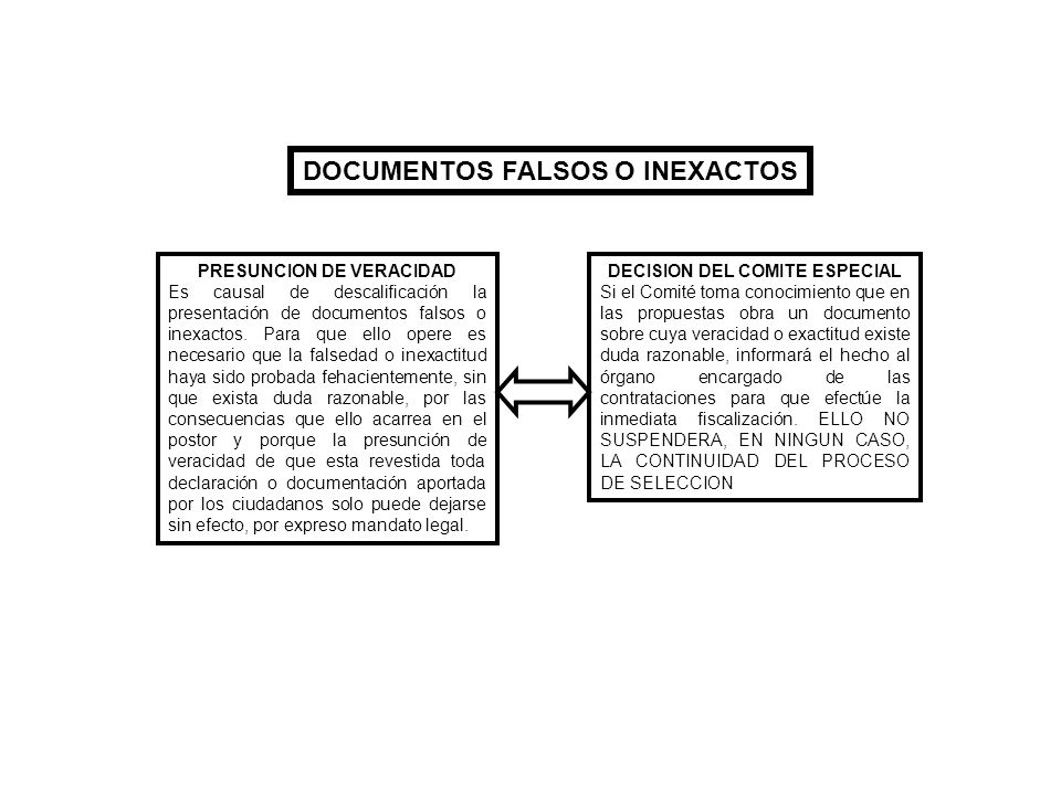 DOCUMENTOS FALSOS O INEXACTOS