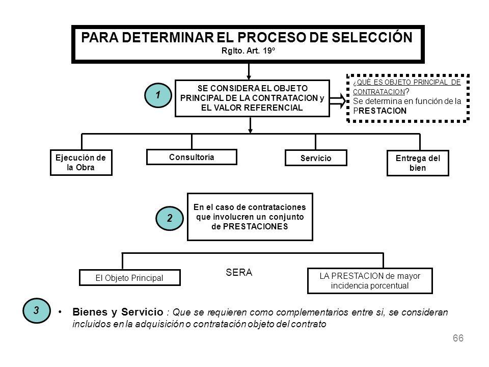 PARA DETERMINAR EL PROCESO DE SELECCIÓN