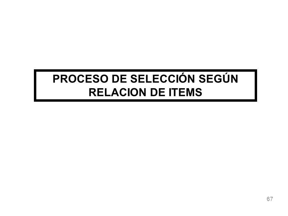 PROCESO DE SELECCIÓN SEGÚN RELACION DE ITEMS