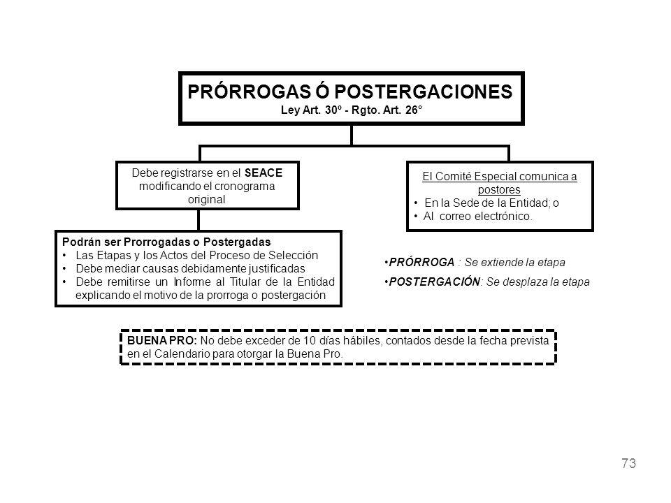 PRÓRROGAS Ó POSTERGACIONES