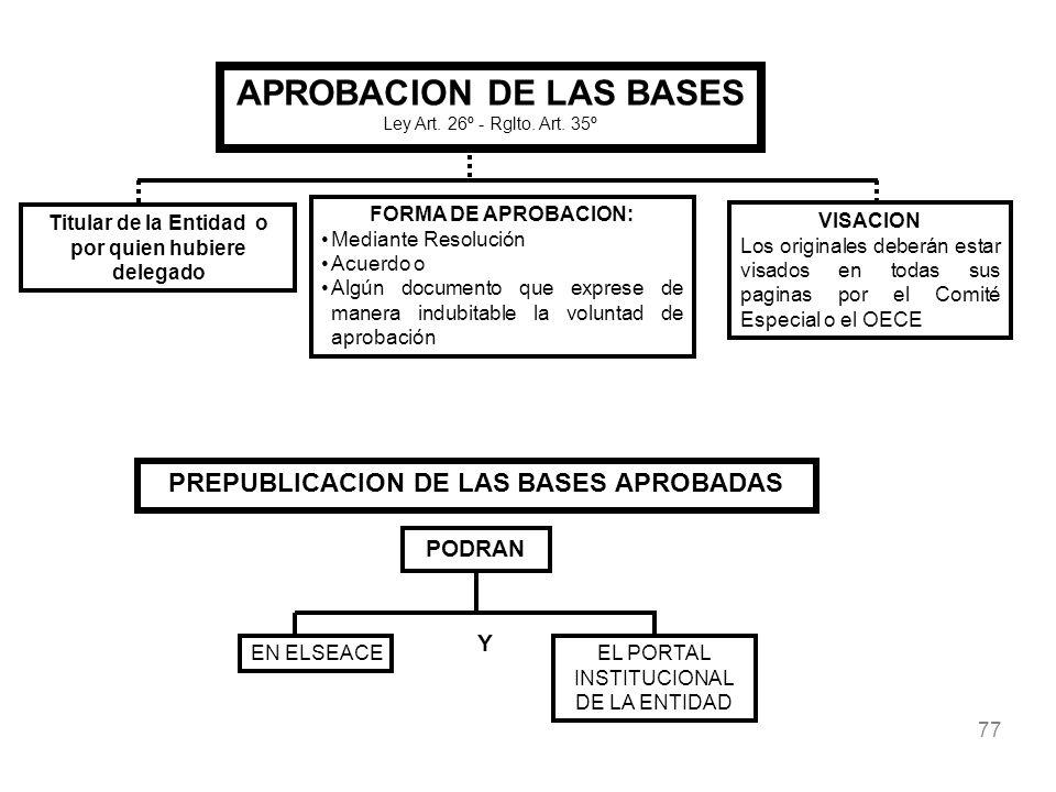APROBACION DE LAS BASES
