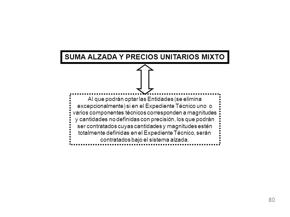 SUMA ALZADA Y PRECIOS UNITARIOS MIXTO