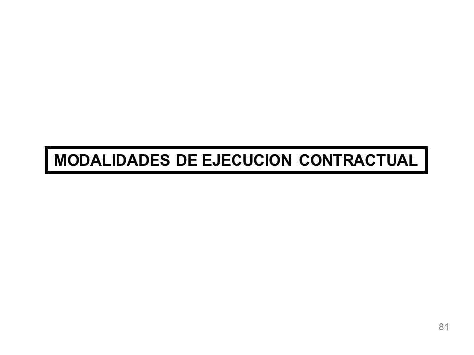 MODALIDADES DE EJECUCION CONTRACTUAL