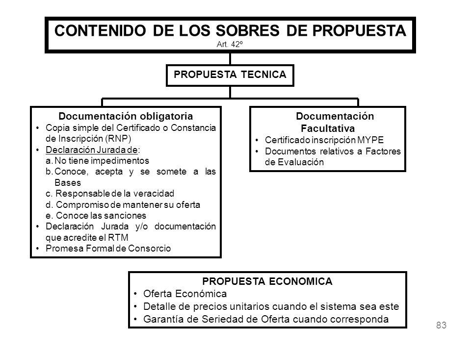 CONTENIDO DE LOS SOBRES DE PROPUESTA Documentación obligatoria