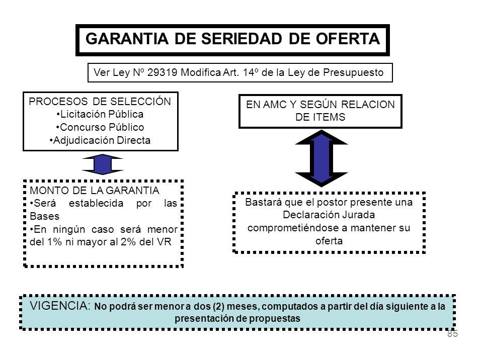 GARANTIA DE SERIEDAD DE OFERTA