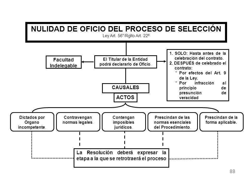 NULIDAD DE OFICIO DEL PROCESO DE SELECCIÓN