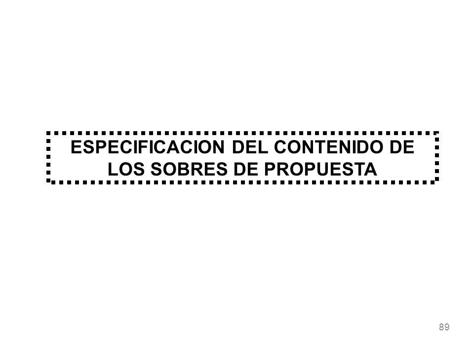 ESPECIFICACION DEL CONTENIDO DE LOS SOBRES DE PROPUESTA