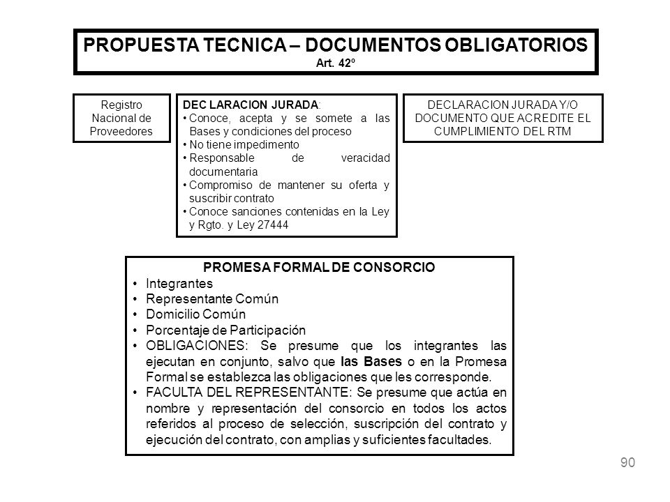 PROPUESTA TECNICA – DOCUMENTOS OBLIGATORIOS