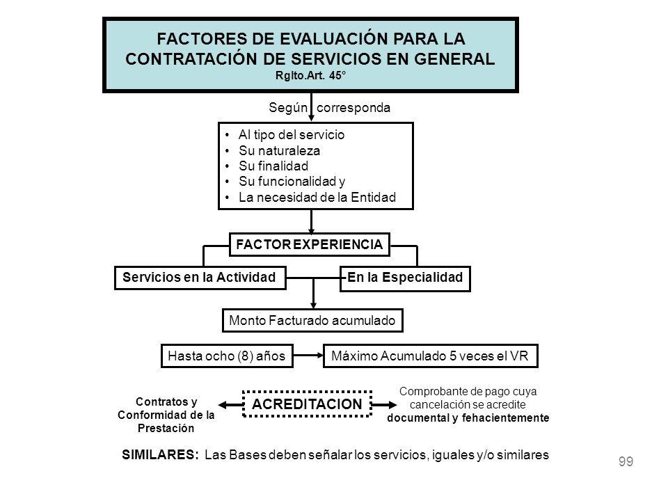FACTORES DE EVALUACIÓN PARA LA CONTRATACIÓN DE SERVICIOS EN GENERAL