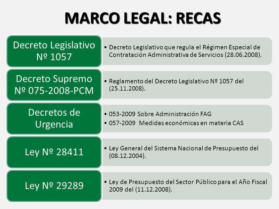 MARCO LEGAL: RECAS Decreto Legislativo Nº 1057.