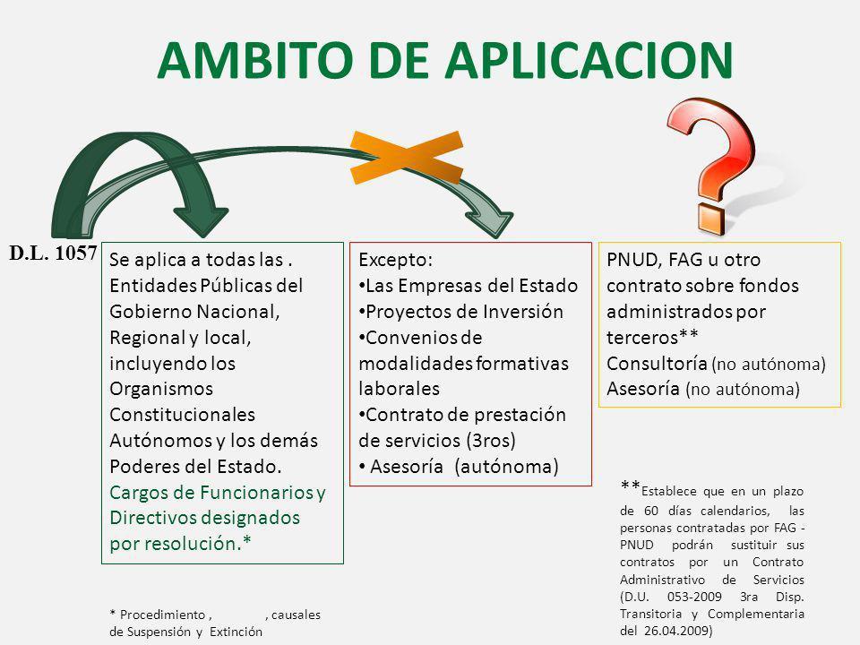 AMBITO DE APLICACION D.L. 1057