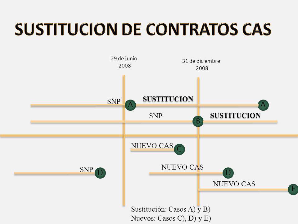 SUSTITUCION DE CONTRATOS CAS