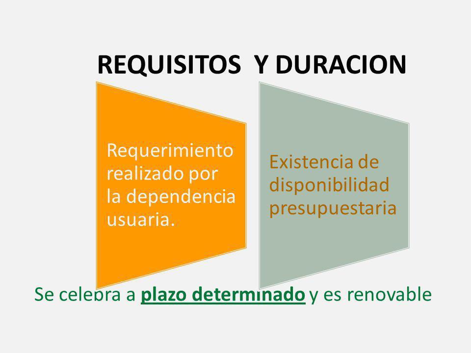 REQUISITOS Y DURACION Requerimiento realizado por la dependencia usuaria. Existencia de disponibilidad presupuestaria.