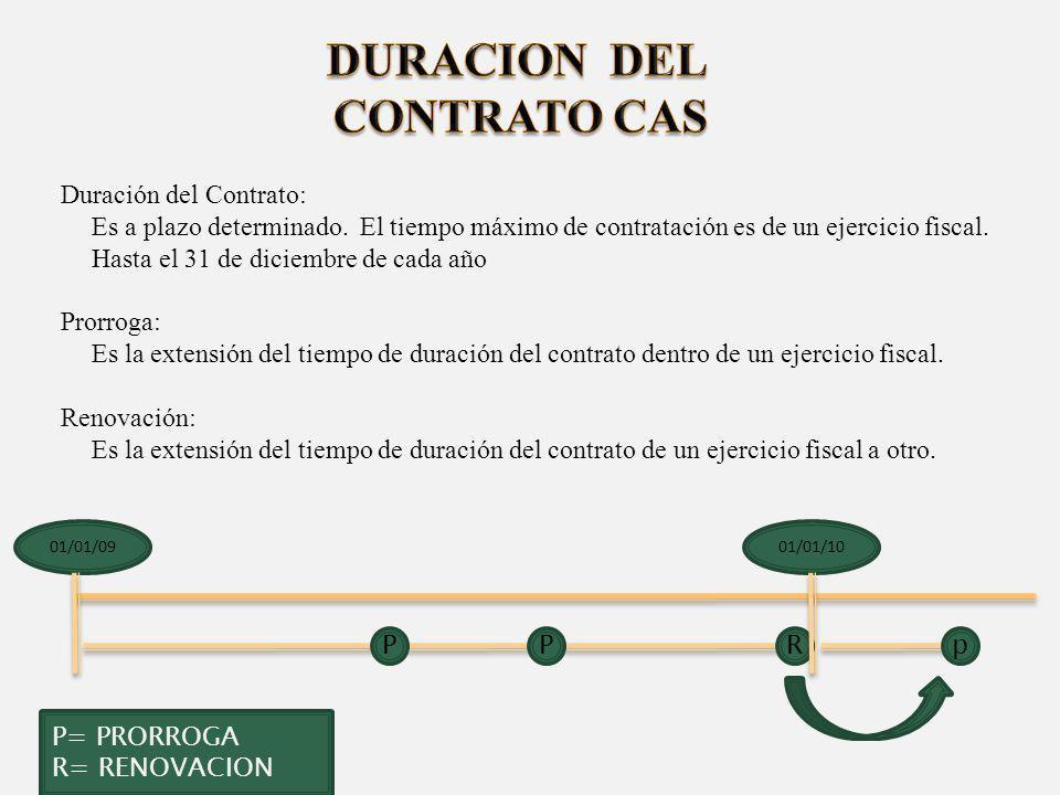 DURACION DEL CONTRATO CAS