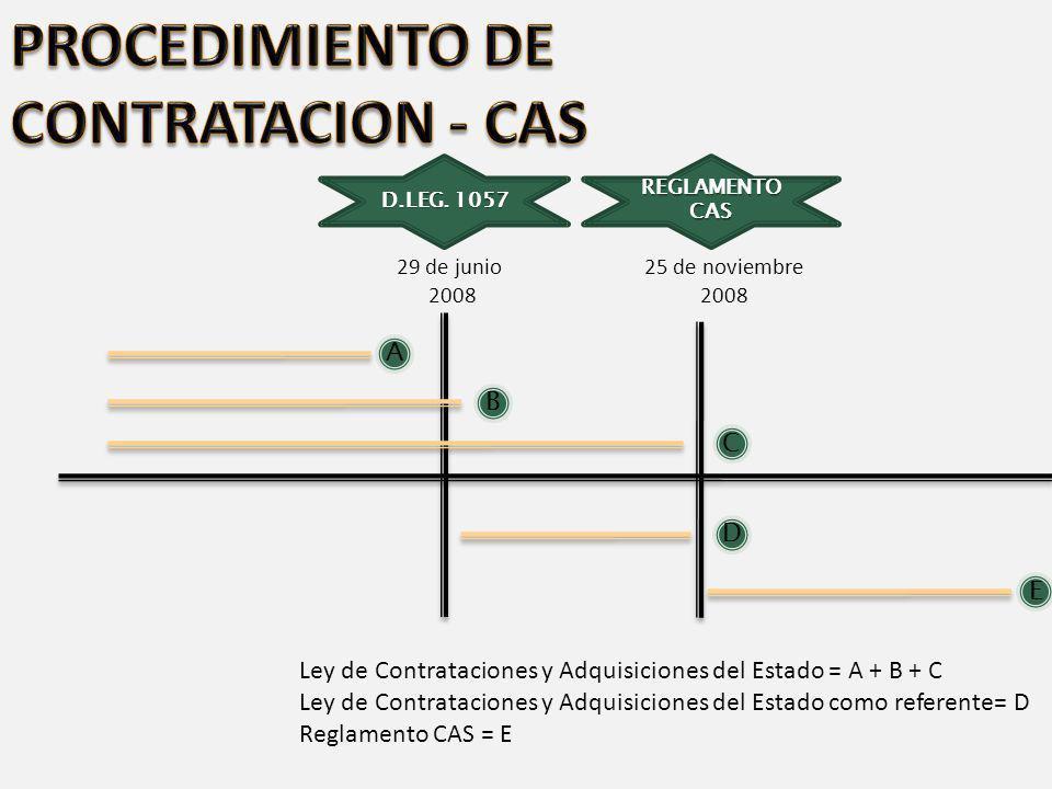 PROCEDIMIENTO DE CONTRATACION - CAS