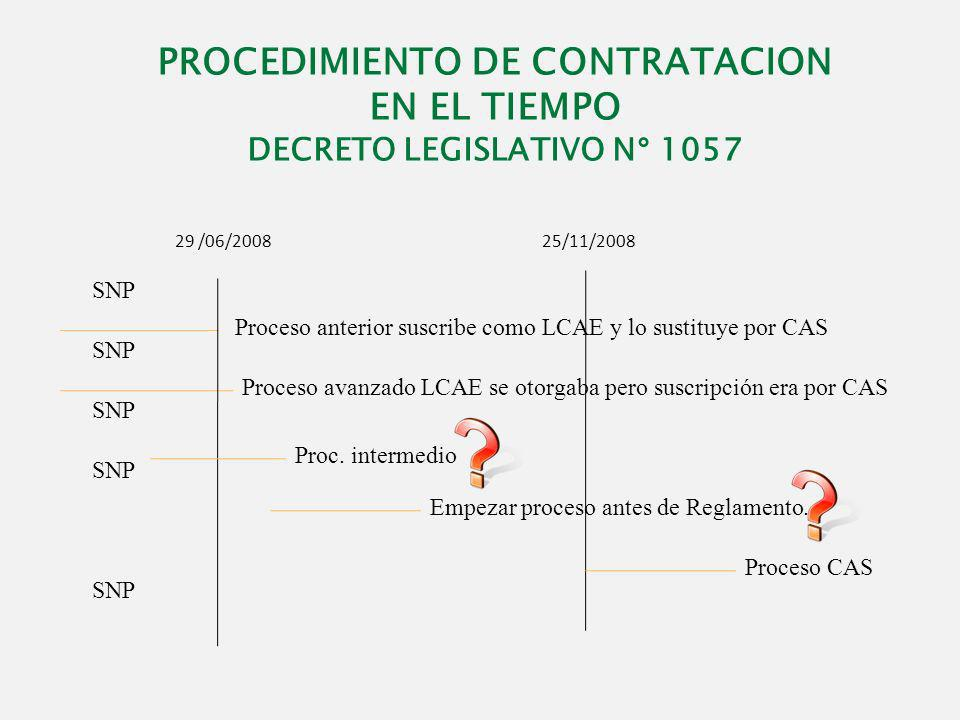 PROCEDIMIENTO DE CONTRATACION DECRETO LEGISLATIVO N° 1057