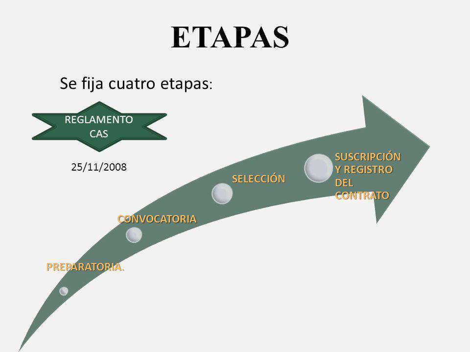 ETAPAS Se fija cuatro etapas: PREPARATORIA. CONVOCATORIA SELECCIÓN