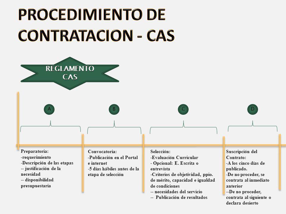 PROCEDIMIENTO DE CONTRATACION - CAS REGLAMENTO CAS 25 de noviembre