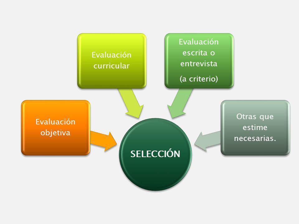 Evaluación curricular Evaluación escrita o entrevista (a criterio)