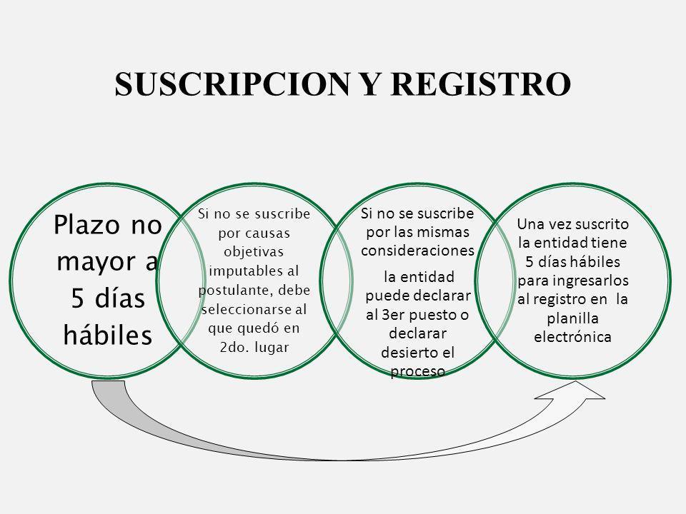 SUSCRIPCION Y REGISTRO