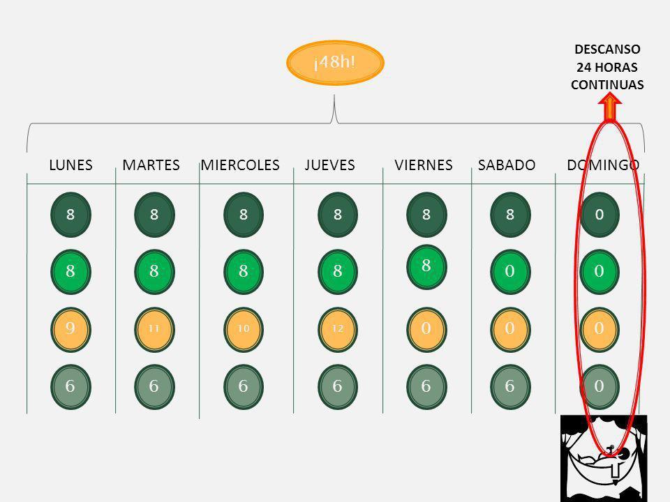 ¡48h! LUNES MARTES MIERCOLES JUEVES VIERNES SABADO DOMINGO 8 8 8 8 8 8