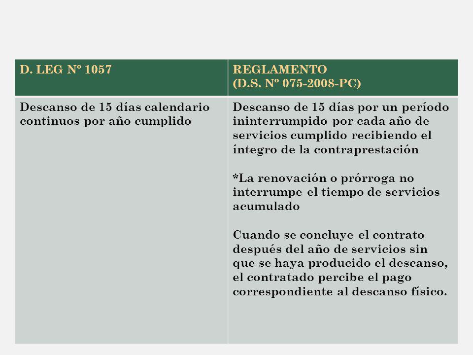 D. LEG Nº 1057 REGLAMENTO. (D.S. Nº 075-2008-PC) Descanso de 15 días calendario continuos por año cumplido.