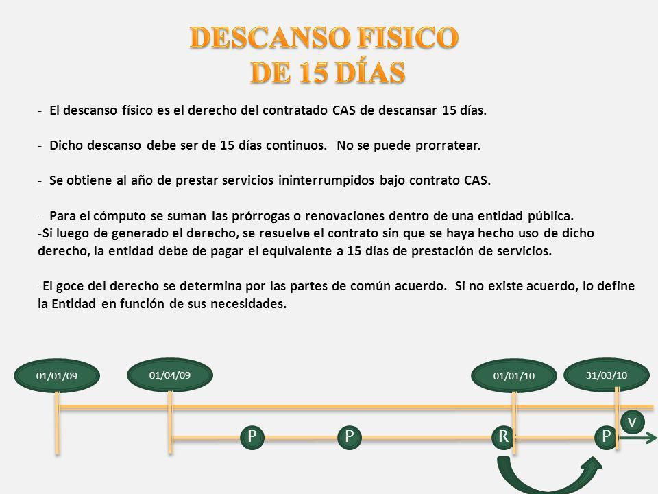 DESCANSO FISICO DE 15 DÍAS